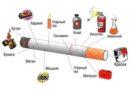 Говорит онколог: как курение влияет на здоровье