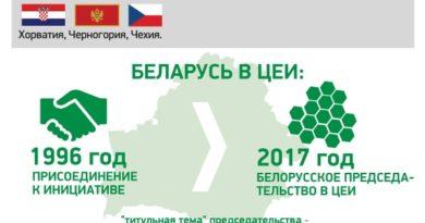 В Минске прошла встреча министров иностранных дел и глав делегаций стран Центрально-Европейской инициативы